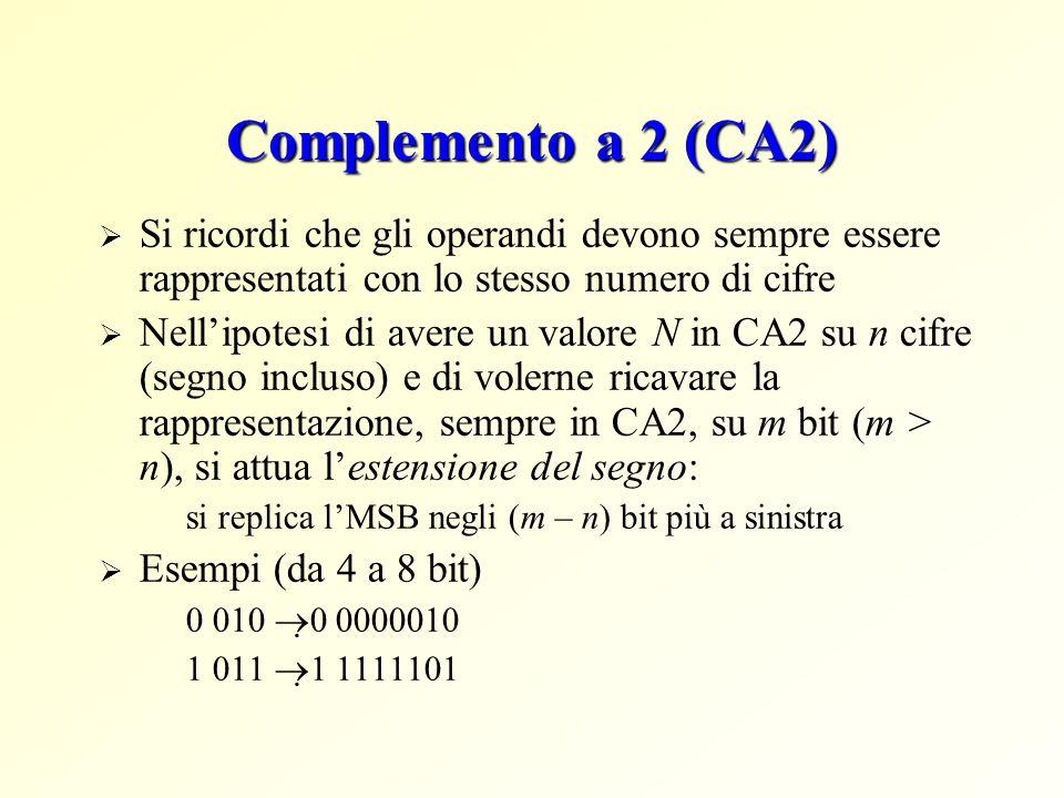 Complemento a 2 (CA2)  Si ricordi che gli operandi devono sempre essere rappresentati con lo stesso numero di cifre  Nell'ipotesi di avere un valore N in CA2 su n cifre (segno incluso) e di volerne ricavare la rappresentazione, sempre in CA2, su m bit (m > n), si attua l'estensione del segno: si replica l'MSB negli (m – n) bit più a sinistra  Esempi (da 4 a 8 bit) 0 010  0 0000010 1 011  1 1111101