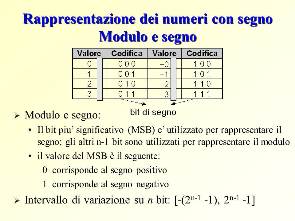 Rappresentazione dei numeri con segno Modulo e segno  Modulo e segno: Il bit piu' significativo (MSB) e' utilizzato per rappresentare il segno; gli altri n-1 bit sono utilizzati per rappresentare il modulo il valore del MSB è il seguente: 0 corrisponde al segno positivo 1 corrisponde al segno negativo  Intervallo di variazione su n bit: [-(2 n-1 -1), 2 n-1 -1]