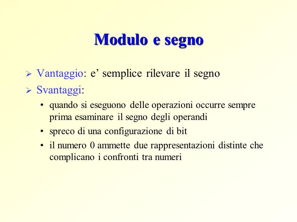 Modulo e segno  Vantaggio: e' semplice rilevare il segno  Svantaggi: quando si eseguono delle operazioni occurre sempre prima esaminare il segno deg