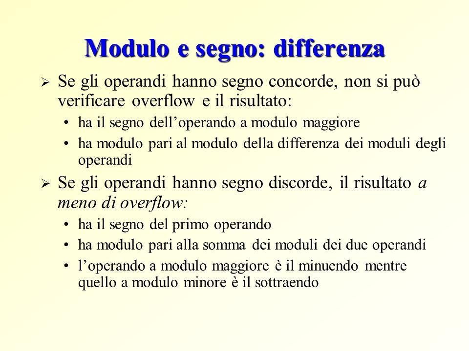 Modulo e segno: differenza  Se gli operandi hanno segno concorde, non si può verificare overflow e il risultato: ha il segno dell'operando a modulo maggiore ha modulo pari al modulo della differenza dei moduli degli operandi  Se gli operandi hanno segno discorde, il risultato a meno di overflow: ha il segno del primo operando ha modulo pari alla somma dei moduli dei due operandi l'operando a modulo maggiore è il minuendo mentre quello a modulo minore è il sottraendo
