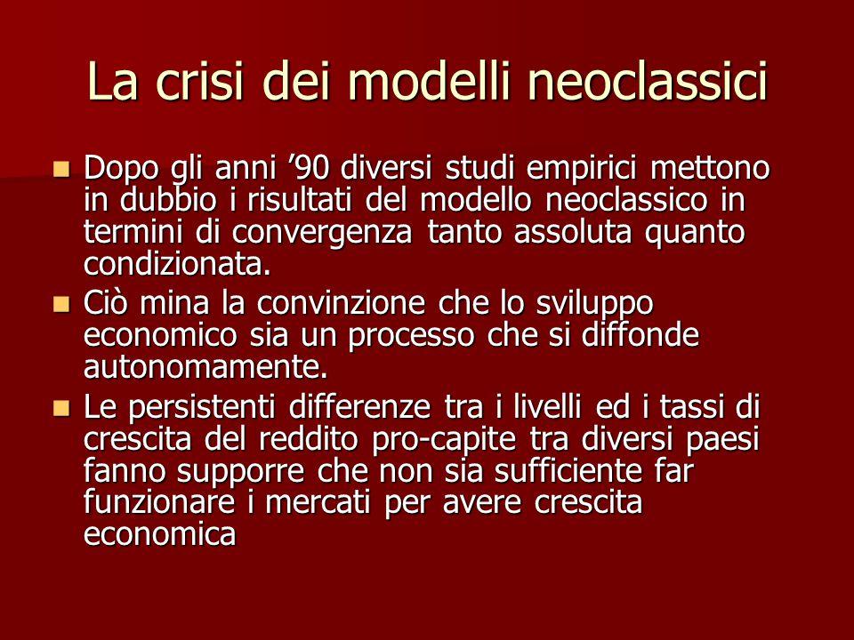 La crisi dei modelli neoclassici Dopo gli anni '90 diversi studi empirici mettono in dubbio i risultati del modello neoclassico in termini di convergenza tanto assoluta quanto condizionata.