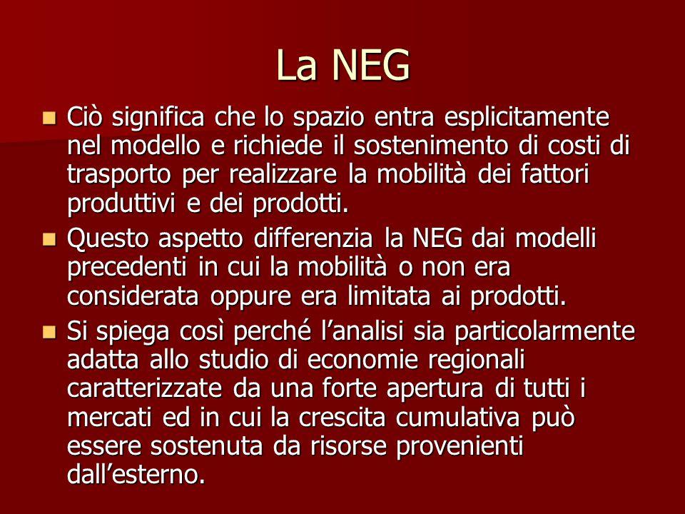 La NEG Ciò significa che lo spazio entra esplicitamente nel modello e richiede il sostenimento di costi di trasporto per realizzare la mobilità dei fattori produttivi e dei prodotti.