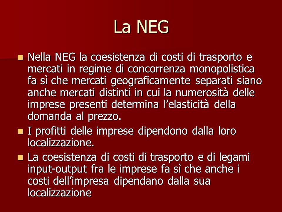 La NEG Nella NEG la coesistenza di costi di trasporto e mercati in regime di concorrenza monopolistica fa sì che mercati geograficamente separati siano anche mercati distinti in cui la numerosità delle imprese presenti determina l'elasticità della domanda al prezzo.