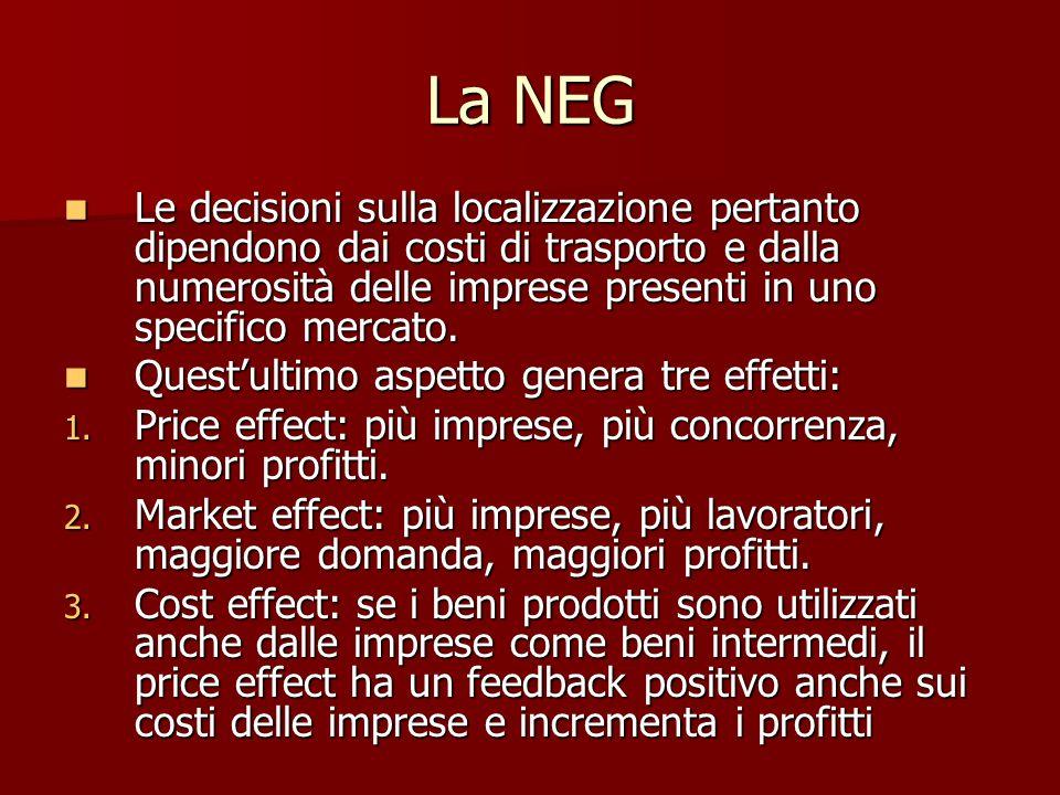 La NEG Le decisioni sulla localizzazione pertanto dipendono dai costi di trasporto e dalla numerosità delle imprese presenti in uno specifico mercato.