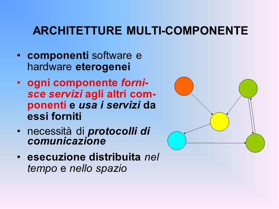 IL POST multipart/form-data Esempio di form <FORM METHOD= POST ACTION= http://localhost/cgi/prova2.exe enctype= multipart/form-data > Inserire i seguenti dati: Inserire il nome: Inserire il cognome: Lo stesso programma Una diversa codifica