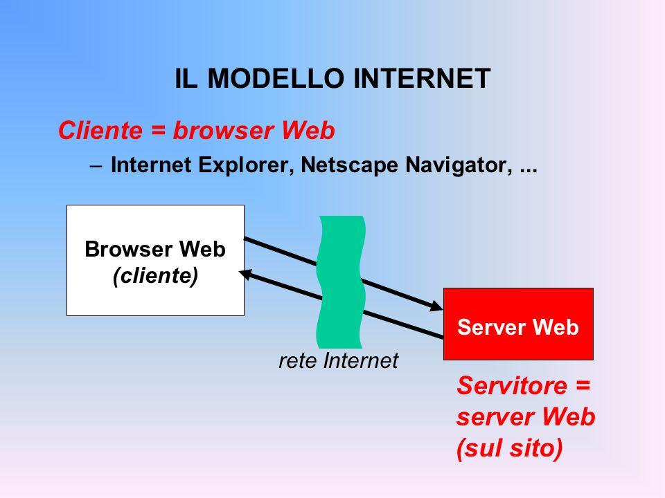 IL PROTOCOLLO DI COMUNICAZIONE HTTP: HyperText Transfer Protocol 1) il cliente invia al server l'identificatore della pagina richiesta (URL) http://www.unibo.it/studenti/stud.html 2) il server recupera il file corrispondente a quella pagina......./studenti/stud.html 3)...