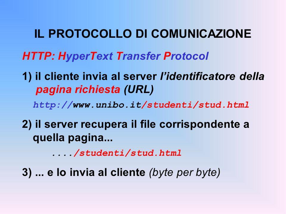 IL PROTOCOLLO DI COMUNICAZIONE Browser Web (cliente) Server Web http://..../studenti/stud.html 1 2 3