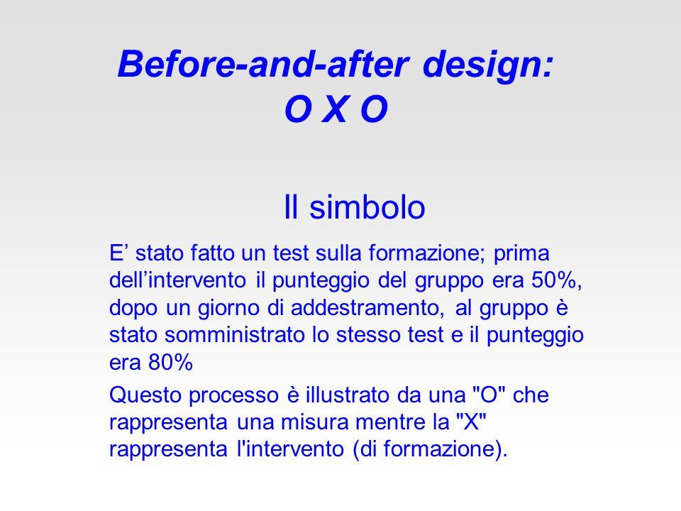 Before-and-after design: O X O Il simbolo E' stato fatto un test sulla formazione; prima dell'intervento il punteggio del gruppo era 50%, dopo un giorno di addestramento, al gruppo è stato somministrato lo stesso test e il punteggio era 80% Questo processo è illustrato da una O che rappresenta una misura mentre la X rappresenta l intervento (di formazione).
