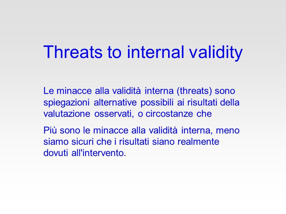 Le minacce alla validità interna (threats) sono spiegazioni alternative possibili ai risultati della valutazione osservati, o circostanze che Più sono le minacce alla validità interna, meno siamo sicuri che i risultati siano realmente dovuti all intervento.