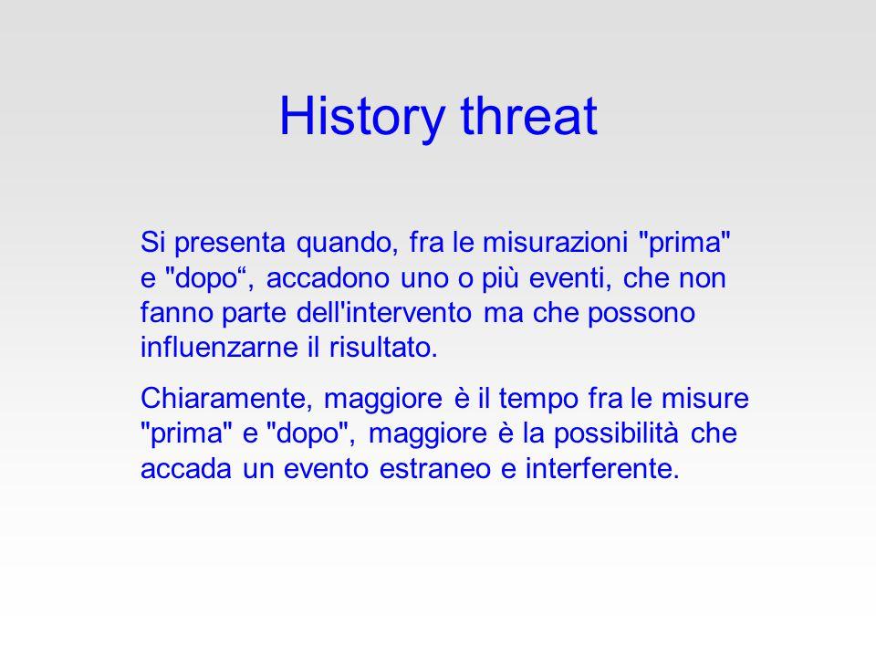 History threat Si presenta quando, fra le misurazioni prima e dopo , accadono uno o più eventi, che non fanno parte dell intervento ma che possono influenzarne il risultato.