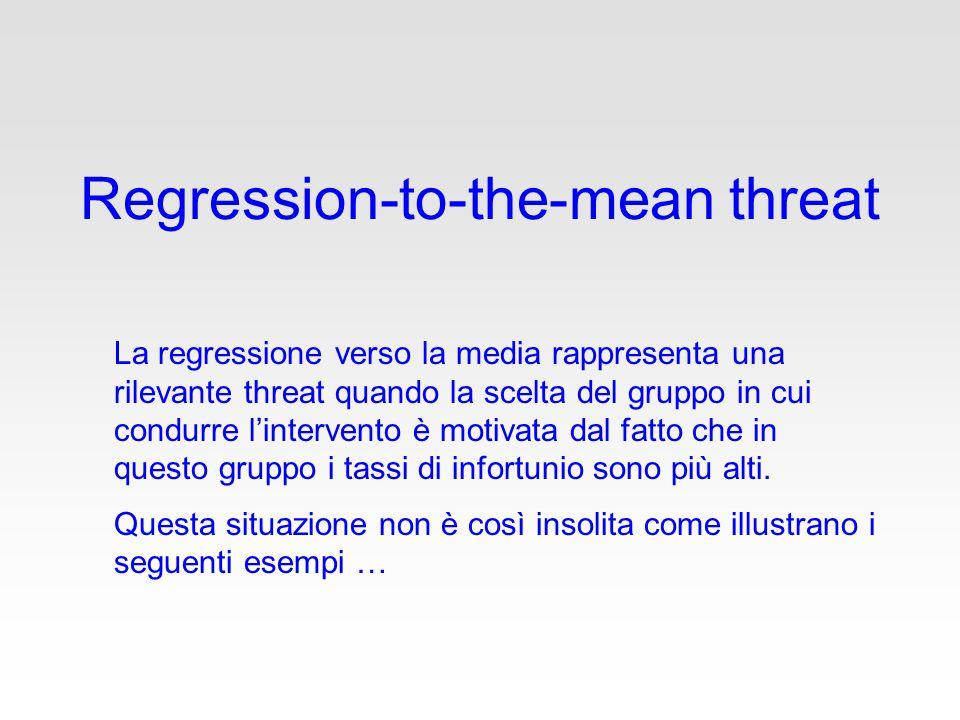 Regression-to-the-mean threat La regressione verso la media rappresenta una rilevante threat quando la scelta del gruppo in cui condurre l'intervento è motivata dal fatto che in questo gruppo i tassi di infortunio sono più alti.