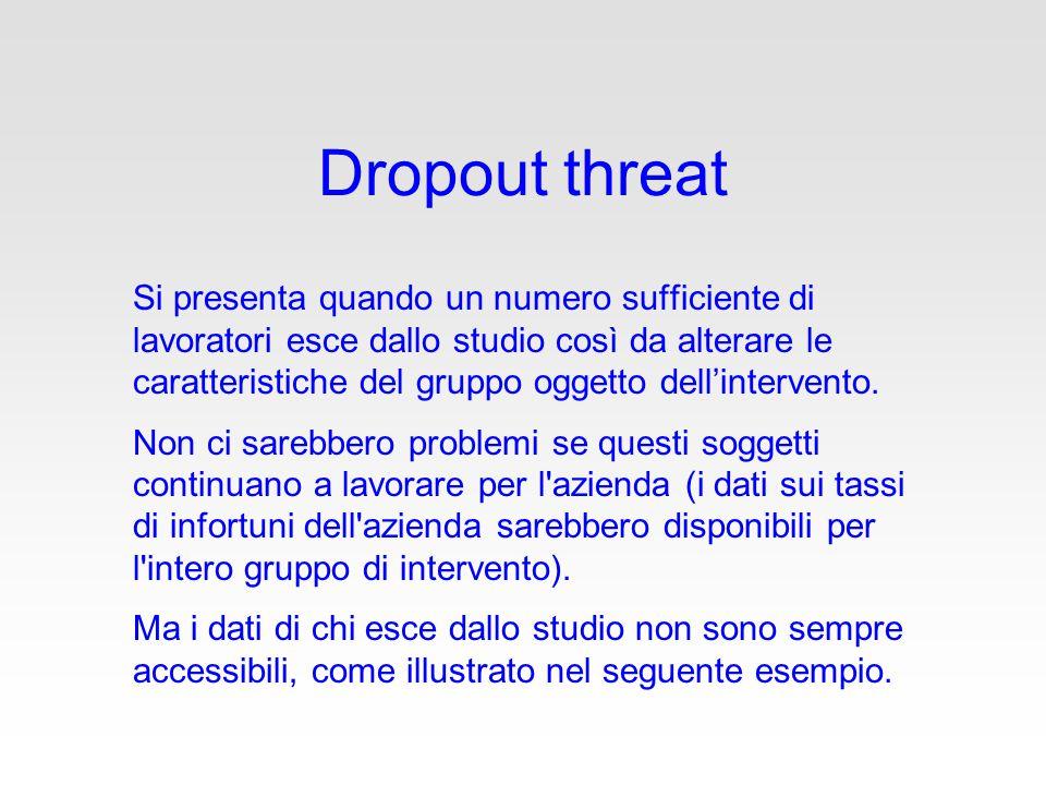 Dropout threat Si presenta quando un numero sufficiente di lavoratori esce dallo studio così da alterare le caratteristiche del gruppo oggetto dell'intervento.