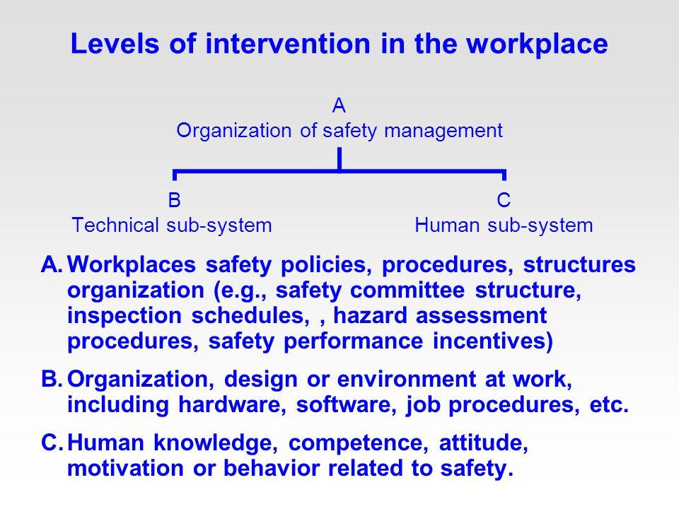 Esempio di instrumentation threats Chiedete agli operai di compilare un questionario sul clima di sicurezza prima e dopo l introduzione di un comitato per la salute e la sicurezza.