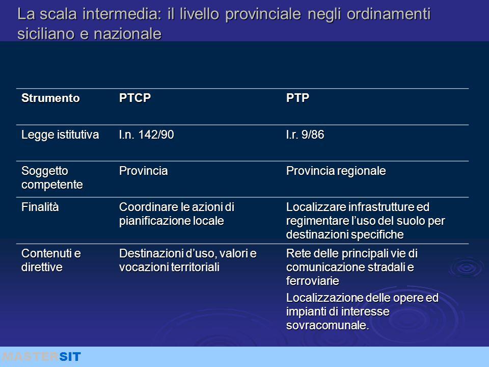MASTERSIT La scala intermedia: il livello provinciale negli ordinamenti siciliano e nazionale StrumentoPTCPPTP Legge istitutiva l.n. 142/90 l.r. 9/86