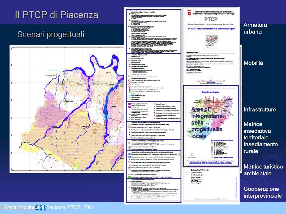 MASTERSIT Il PTCP di Piacenza Scenari progettuali Armatura urbana Mobilità Infrastrutture Matrice insediativa territoriale Insediamento rurale Matrice