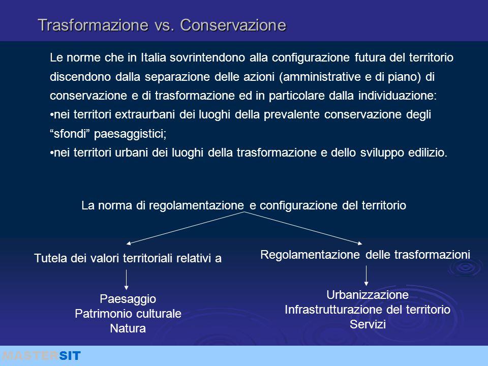 MASTERSIT Trasformazione vs. Conservazione Le norme che in Italia sovrintendono alla configurazione futura del territorio discendono dalla separazione