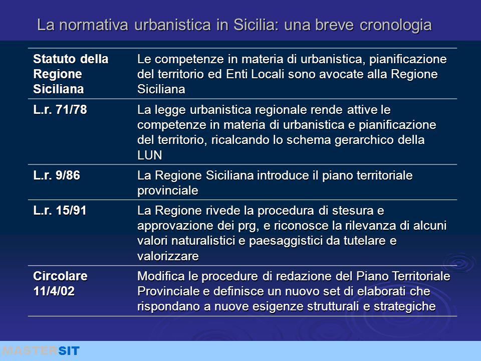 MASTERSIT La normativa urbanistica in Sicilia: una breve cronologia Statuto della Regione Siciliana Le competenze in materia di urbanistica, pianifica