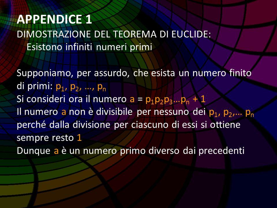 APPENDICE 1 DIMOSTRAZIONE DEL TEOREMA DI EUCLIDE: Esistono infiniti numeri primi Supponiamo, per assurdo, che esista un numero finito di primi: p 1, p