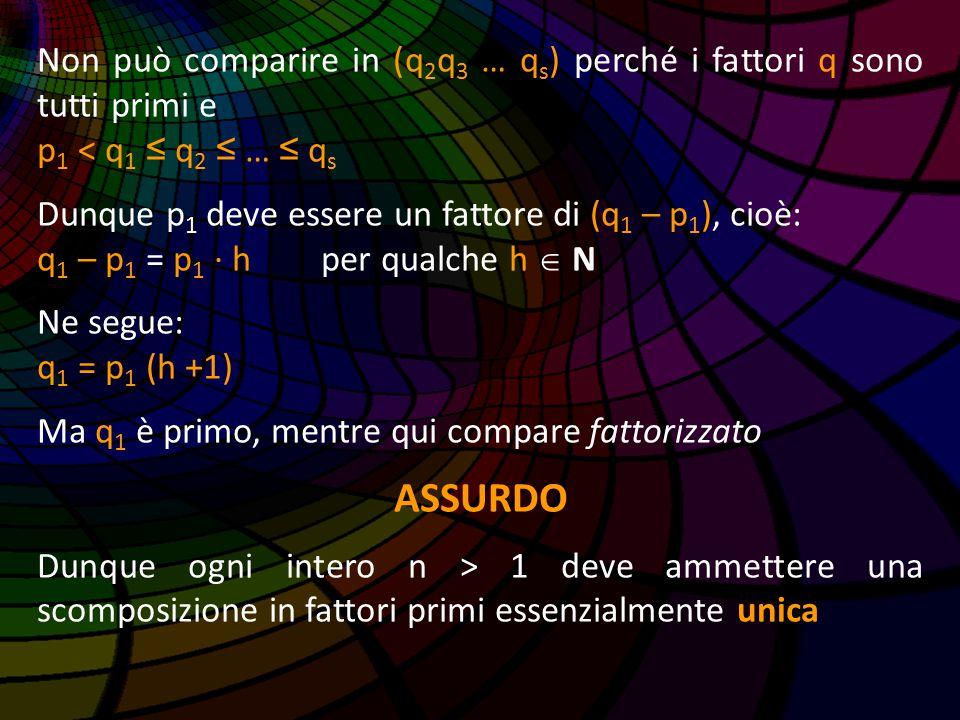 Non può comparire in (q 2 q 3 … q s ) perché i fattori q sono tutti primi e p 1 < q 1 ≤ q 2 ≤ … ≤ q s Dunque p 1 deve essere un fattore di (q 1 – p 1