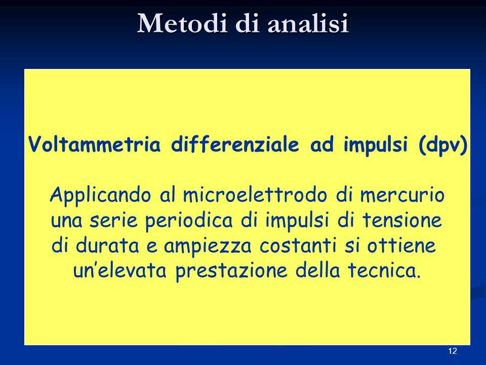 12 Metodi di analisi Voltammetria differenziale ad impulsi (dpv) Applicando al microelettrodo di mercurio una serie periodica di impulsi di tensione d
