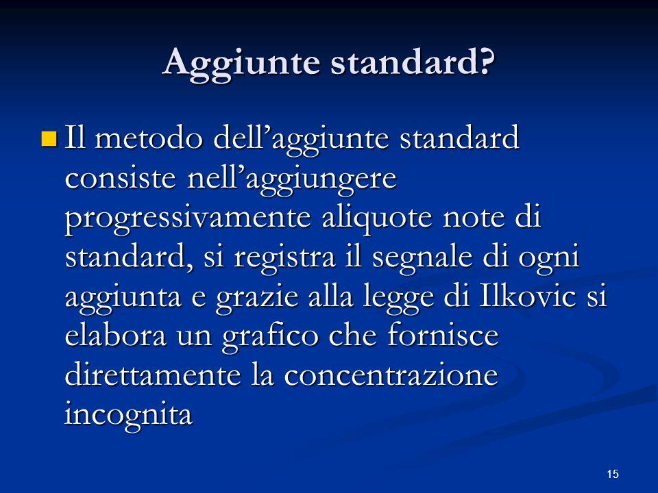 15 Aggiunte standard? Il metodo dell'aggiunte standard consiste nell'aggiungere progressivamente aliquote note di standard, si registra il segnale di