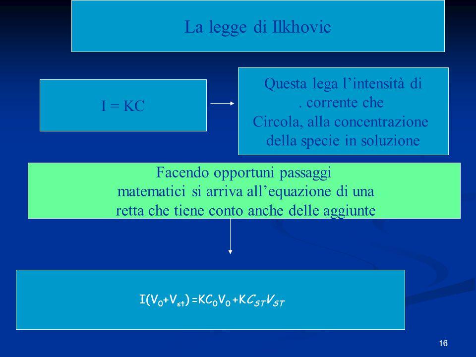 16 La legge di Ilkhovic I = KC Questa lega l'intensità di. corrente che Circola, alla concentrazione della specie in soluzione Facendo opportuni passa