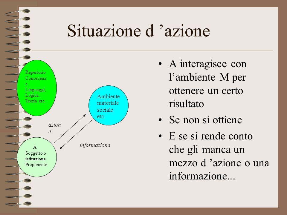 Situazione d 'azione A interagisce con l'ambiente M per ottenere un certo risultato Se non si ottiene E se si rende conto che gli manca un mezzo d 'azione o una informazione...