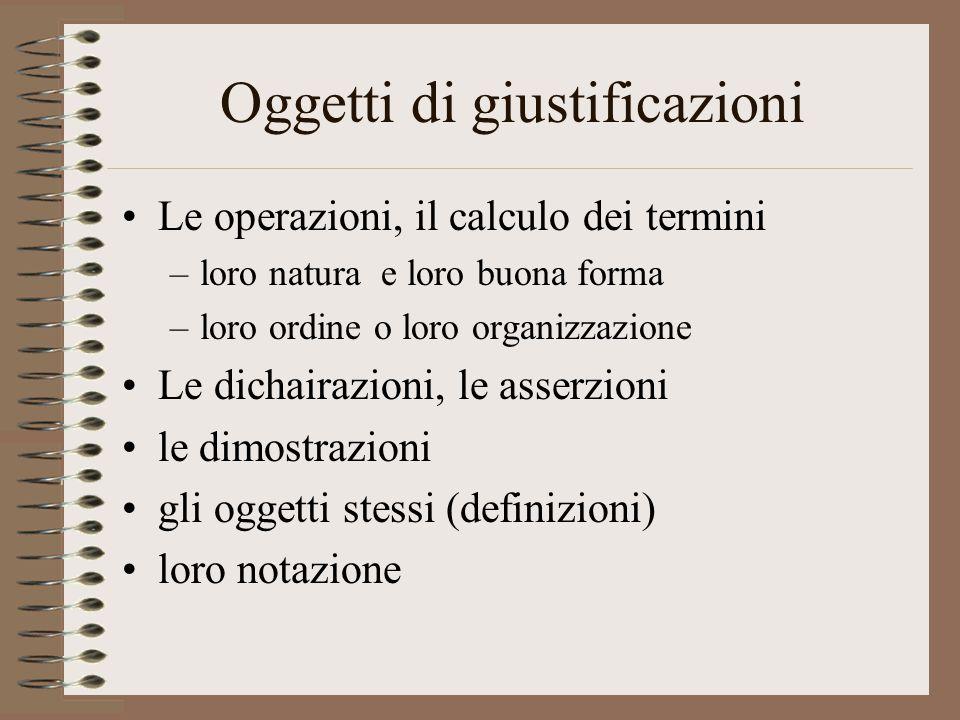 Oggetti di giustificazioni Le operazioni, il calculo dei termini –loro natura e loro buona forma –loro ordine o loro organizzazione Le dichairazioni, le asserzioni le dimostrazioni gli oggetti stessi (definizioni) loro notazione