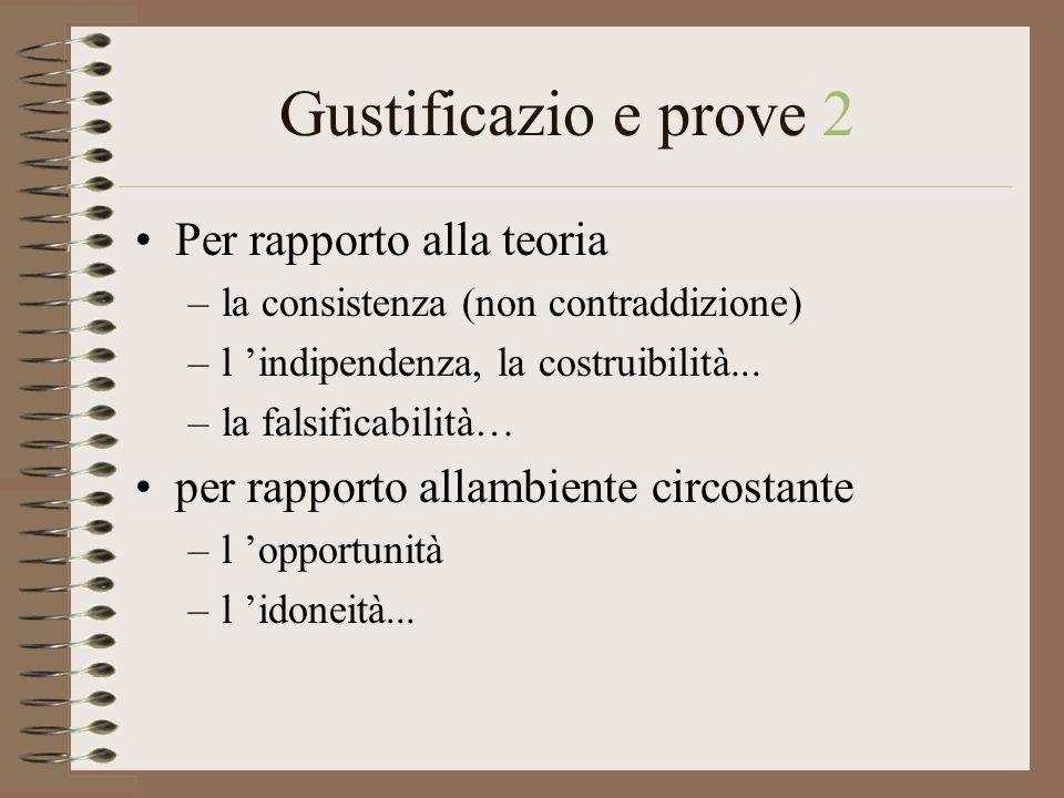 Gustificazio e prove 2 Per rapporto alla teoria –la consistenza (non contraddizione) –l 'indipendenza, la costruibilità...