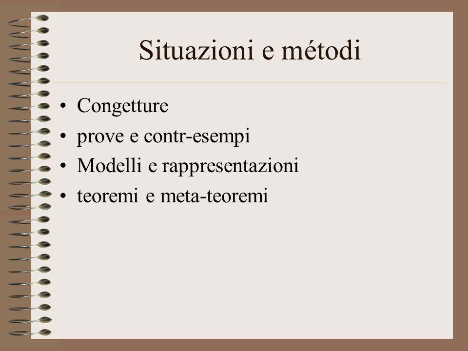 Situazioni e métodi Congetture prove e contr-esempi Modelli e rappresentazioni teoremi e meta-teoremi