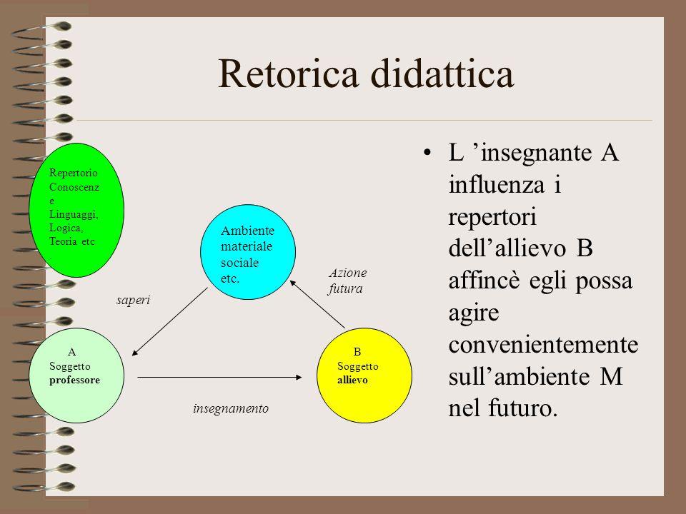 Retorica didattica L 'insegnante A influenza i repertori dell'allievo B affincè egli possa agire convenientemente sull'ambiente M nel futuro.