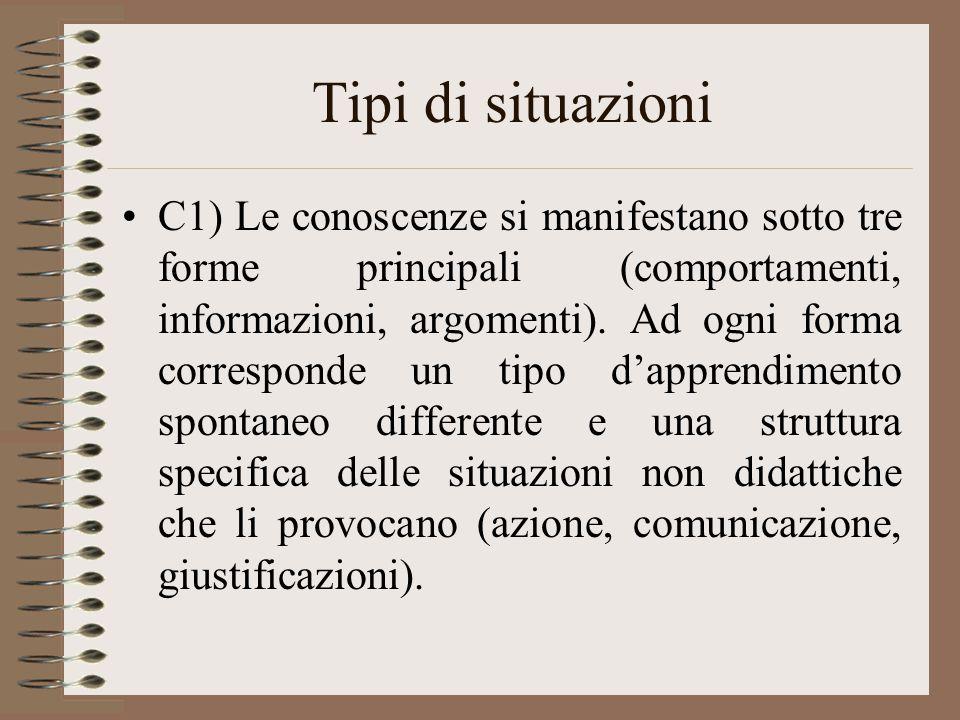 Tipi di situazioni C1) Le conoscenze si manifestano sotto tre forme principali (comportamenti, informazioni, argomenti).