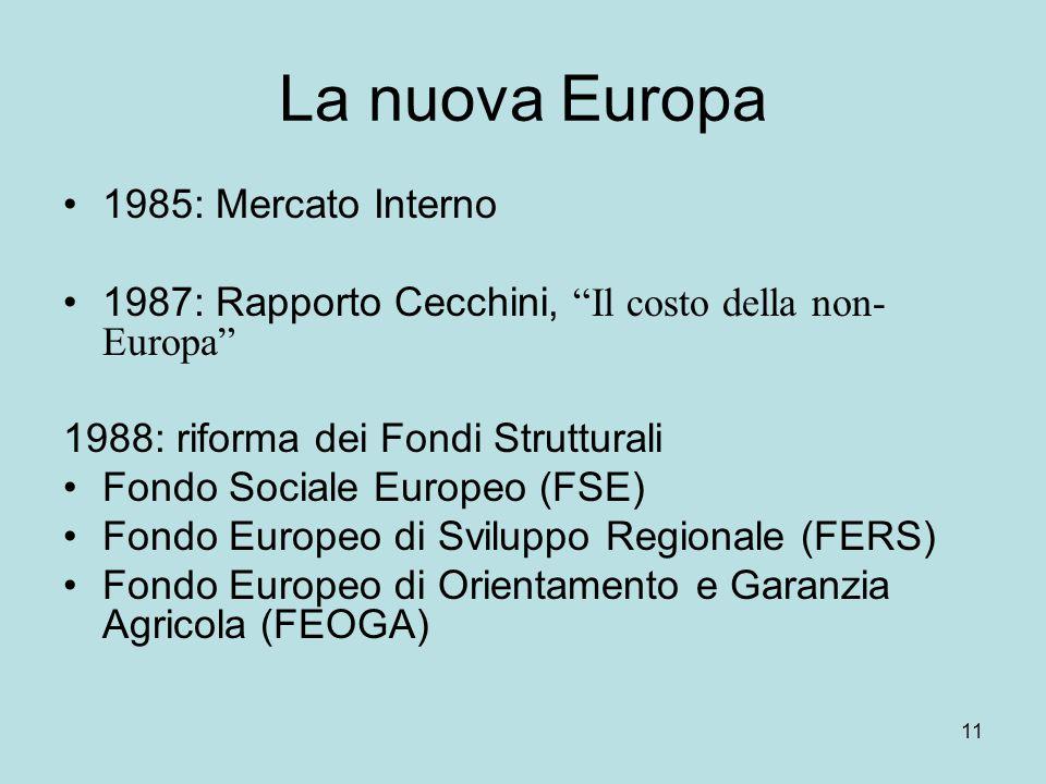 """11 La nuova Europa 1985: Mercato Interno 1987: Rapporto Cecchini, """"Il costo della non- Europa"""" 1988: riforma dei Fondi Strutturali Fondo Sociale Europ"""