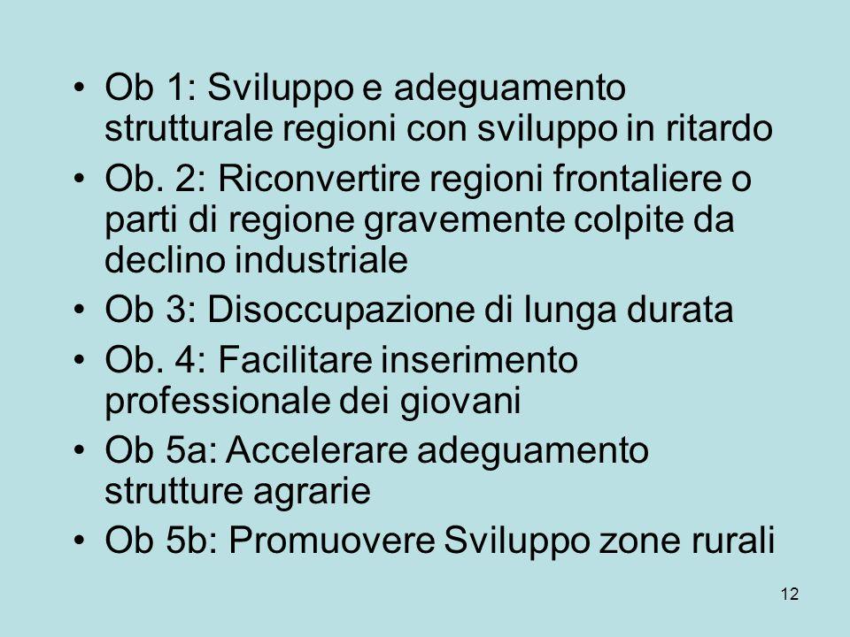 12 Ob 1: Sviluppo e adeguamento strutturale regioni con sviluppo in ritardo Ob. 2: Riconvertire regioni frontaliere o parti di regione gravemente colp