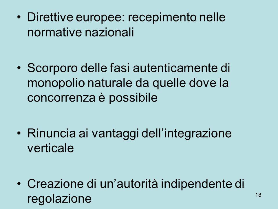 18 Direttive europee: recepimento nelle normative nazionali Scorporo delle fasi autenticamente di monopolio naturale da quelle dove la concorrenza è p