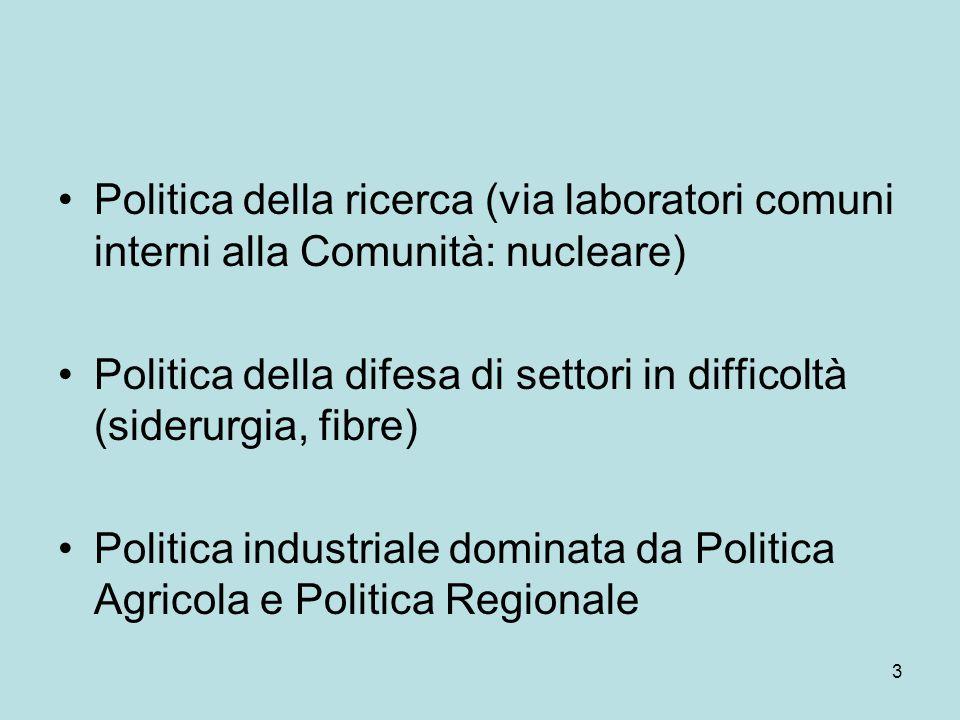 3 Politica della ricerca (via laboratori comuni interni alla Comunità: nucleare) Politica della difesa di settori in difficoltà (siderurgia, fibre) Po