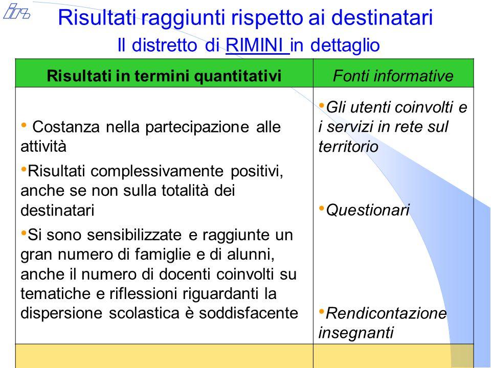 Risultati raggiunti rispetto ai destinatari Il distretto di RIMINI in dettaglio Risultati in termini quantitativiFonti informative Costanza nella part