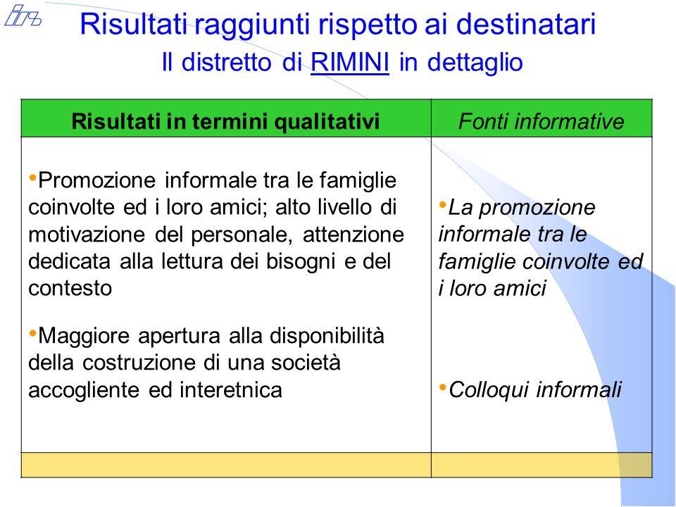 Risultati raggiunti rispetto ai destinatari Il distretto di RIMINI in dettaglio Risultati in termini qualitativiFonti informative Promozione informale
