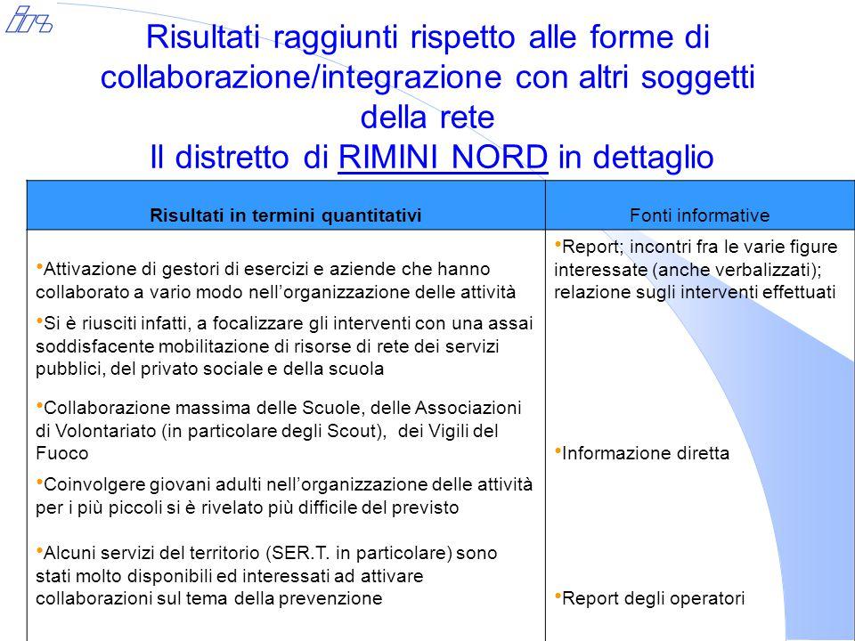 Risultati raggiunti rispetto alle forme di collaborazione/integrazione con altri soggetti della rete Il distretto di RIMINI NORD in dettaglio Risultat