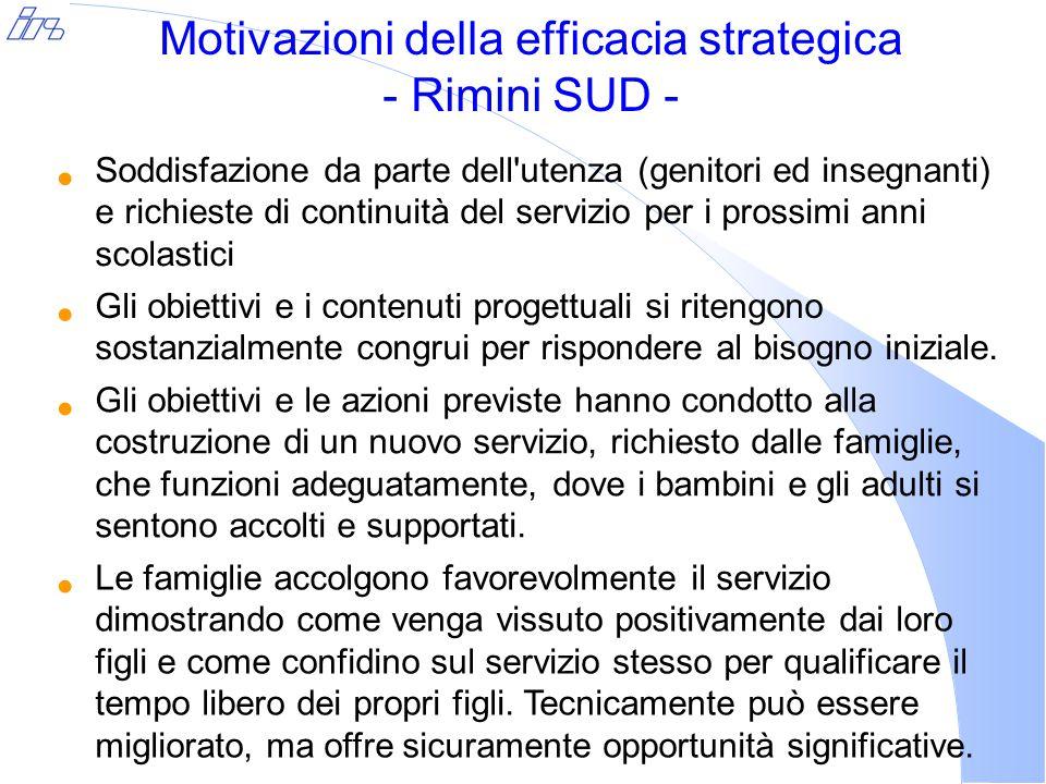 Motivazioni della efficacia strategica - Rimini SUD - Soddisfazione da parte dell utenza (genitori ed insegnanti) e richieste di continuità del servizio per i prossimi anni scolastici Gli obiettivi e i contenuti progettuali si ritengono sostanzialmente congrui per rispondere al bisogno iniziale.