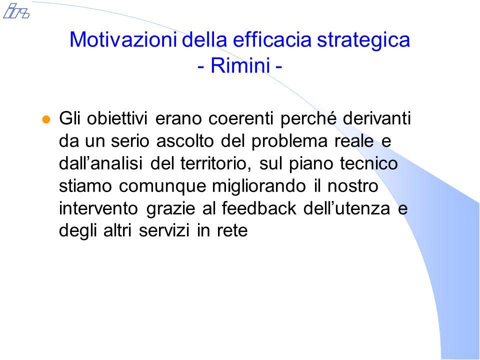 Motivazioni della efficacia strategica - Rimini - l Gli obiettivi erano coerenti perché derivanti da un serio ascolto del problema reale e dall'analisi del territorio, sul piano tecnico stiamo comunque migliorando il nostro intervento grazie al feedback dell'utenza e degli altri servizi in rete