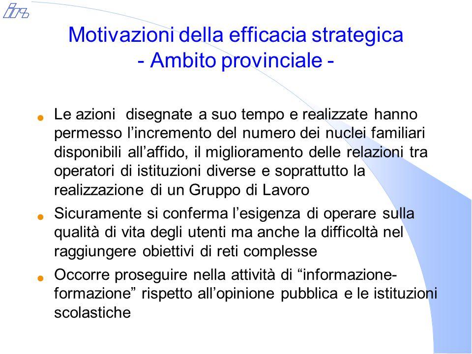 Motivazioni della efficacia strategica - Ambito provinciale - Le azioni disegnate a suo tempo e realizzate hanno permesso l'incremento del numero dei