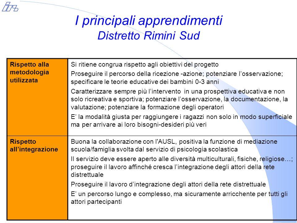 I principali apprendimenti Distretto Rimini Sud Rispetto alla metodologia utilizzata Si ritiene congrua rispetto agli obiettivi del progetto Proseguir