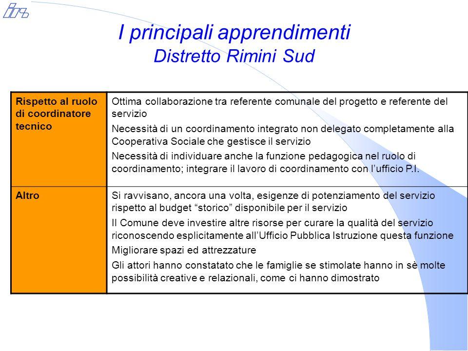 I principali apprendimenti Distretto Rimini Sud Rispetto al ruolo di coordinatore tecnico Ottima collaborazione tra referente comunale del progetto e