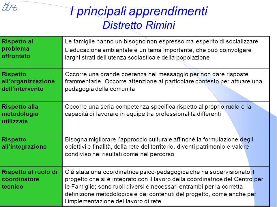 I principali apprendimenti Distretto Rimini Rispetto al problema affrontato Le famiglie hanno un bisogno non espresso ma esperito di socializzare L'ed
