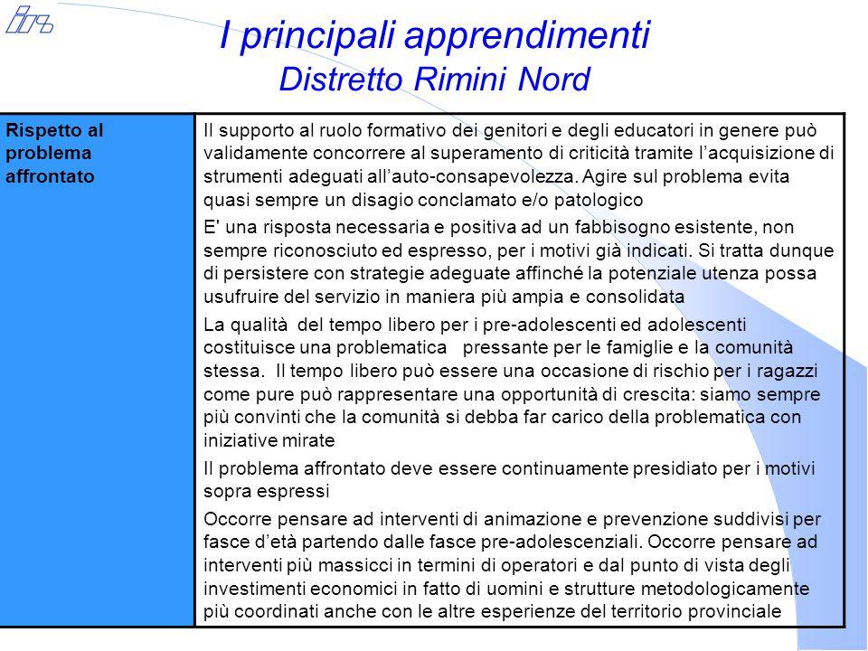 I principali apprendimenti Distretto Rimini Nord Rispetto al problema affrontato Il supporto al ruolo formativo dei genitori e degli educatori in genere può validamente concorrere al superamento di criticità tramite l'acquisizione di strumenti adeguati all'auto-consapevolezza.