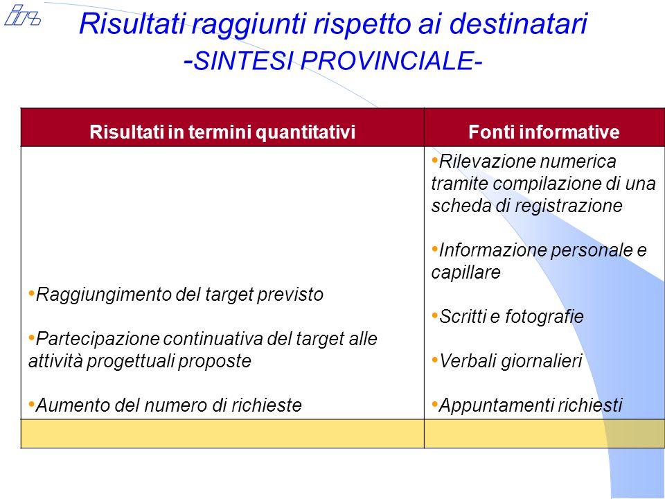 Risultati raggiunti rispetto ai destinatari - SINTESI PROVINCIALE- Risultati in termini quantitativiFonti informative Raggiungimento del target previs