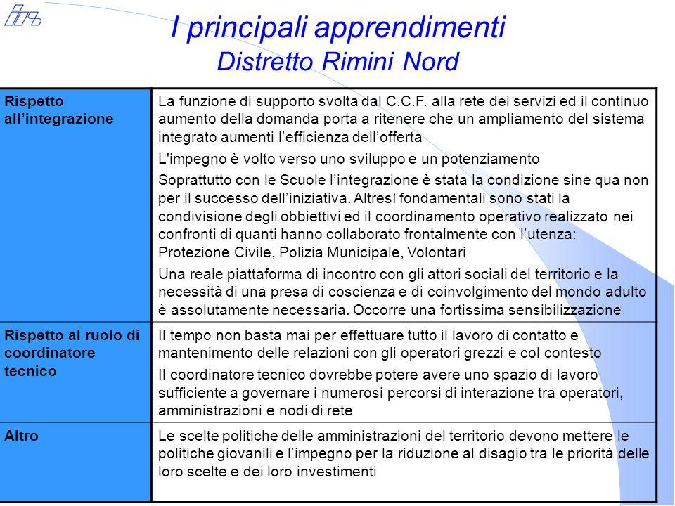 I principali apprendimenti Distretto Rimini Nord Rispetto all'integrazione La funzione di supporto svolta dal C.C.F. alla rete dei servizi ed il conti