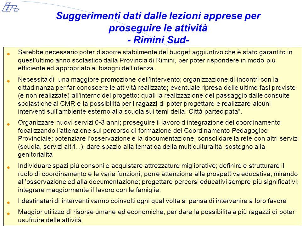 Suggerimenti dati dalle lezioni apprese per proseguire le attività - Rimini Sud- Sarebbe necessario poter disporre stabilmente del budget aggiuntivo c