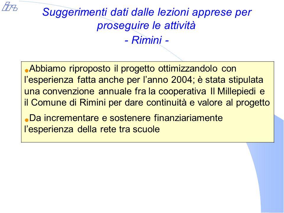 Suggerimenti dati dalle lezioni apprese per proseguire le attività - Rimini - Abbiamo riproposto il progetto ottimizzandolo con l'esperienza fatta anc